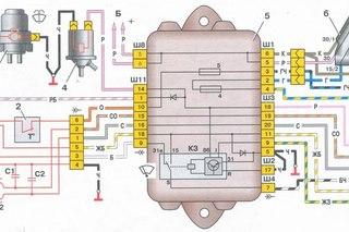 Электросхема дворников для ВАЗ 2109