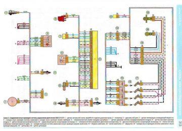 Электросхема для Лады Калины Универсал
