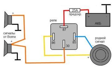 Электросхема звукового сигнала для ВАЗ 2110
