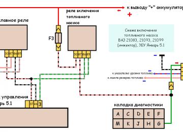 Электросхема подключения бензонасоса ВАЗ 2110